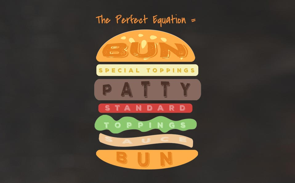 The Perfect Equation Burger - Burgerim Azusa